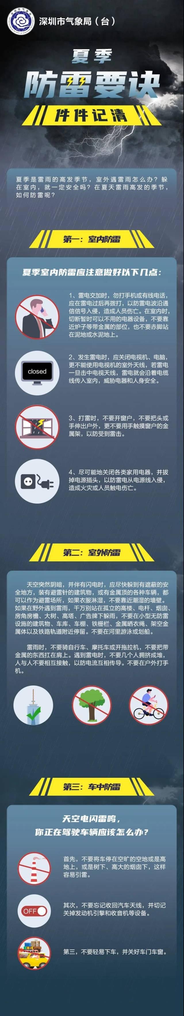 深圳女子家中遭雷击烧伤面积40%,初步原因查明