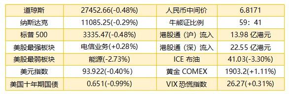 智通港股早知道︱(9月30日)恒大物业递表上市,留意中国恒大(03333)股价波动