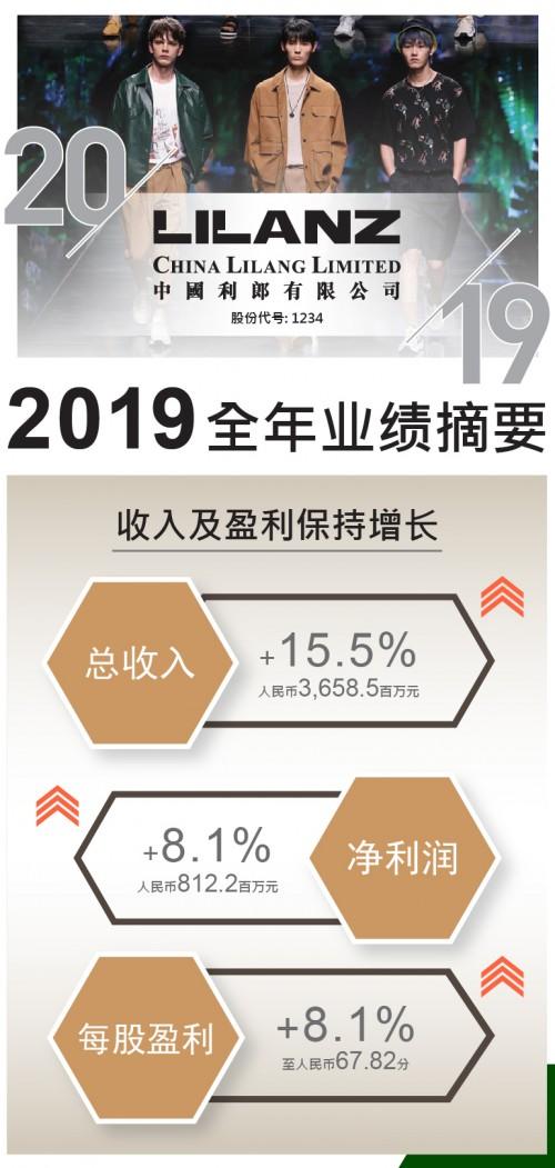 2019全年业绩再创新高,利郎男装如何做到稳步增长?