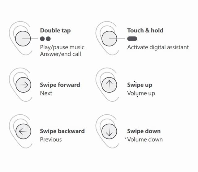 微软 Surface Earbuds 无线耳机获批发售,用户手册曝光