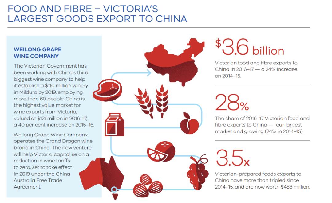"""因为中国,美国威胁与澳大利亚""""切断联系""""(图)"""