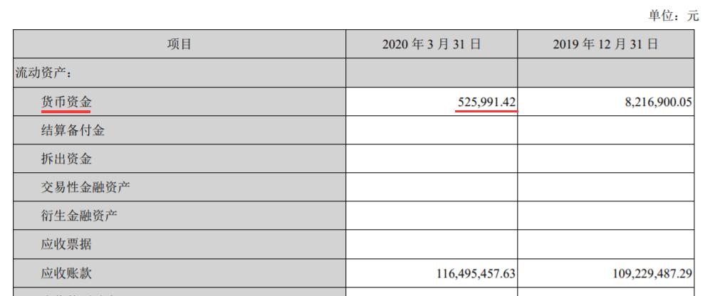 「怎么申购新股」一字涨停,芯片加持!神操作惊动交易所:账上仅53万,却拟2.3亿收购实控人旗下资产插图(4)