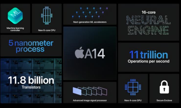 全球首款5nm商用芯片:iPhone12与iPad Air 4的A14会有何差别?