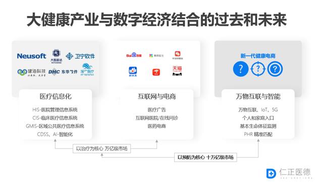 图为李政参加凤凰网财经峰会演讲PPT