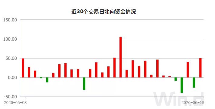 「江恩看盘」今天又有戏!200亿场外资金虎视眈眈,尾盘再现脉冲行情?插图(2)