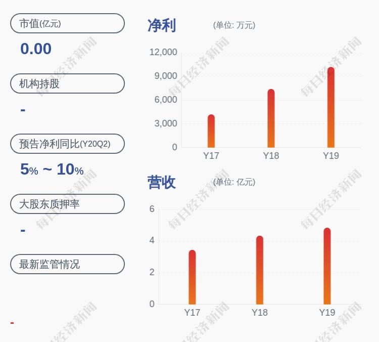 图南股份:将于7月23日在深圳证券交易所创业板上市