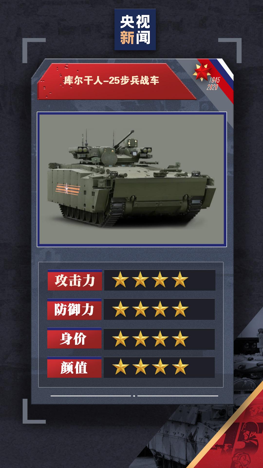 战斗力、身价、颜值大揭秘!俄阅兵新亮相的这些装备你知道吗?