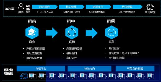 20201030区块链论坛:刘晓蕾4.png