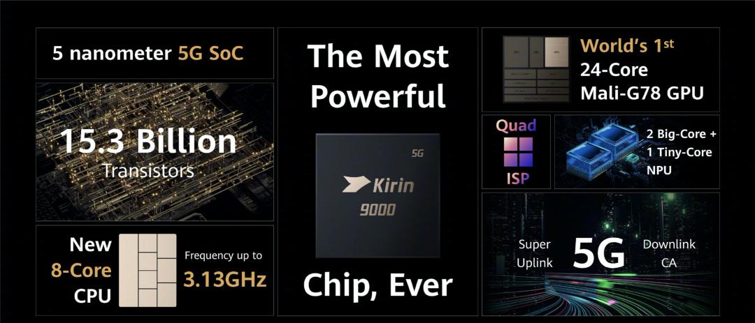 麒麟9000芯片