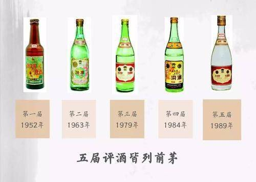 汾酒连续五届评酒大赛都位列前茅,图/网络