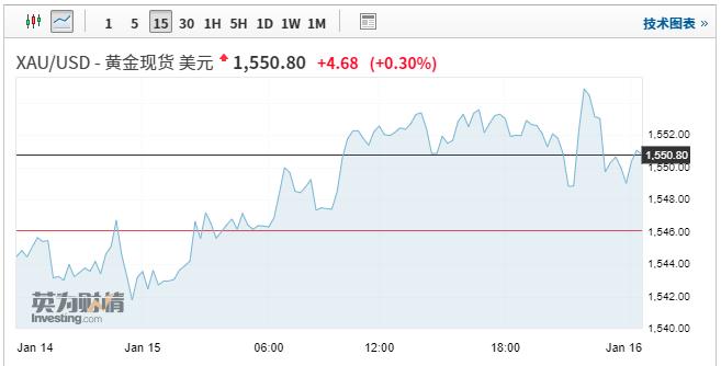 深夜重磅!刘鹤同特朗普正式签署中美第一阶段经贸协议 今日沸点