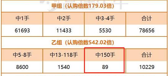 「龙洲股份」打新竟然不赚钱!网易京东引爆港股打新潮,中签却只是赚吆喝插图(6)