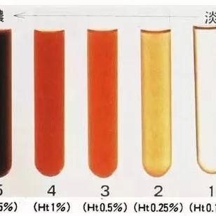 血尿 膀胱 炎