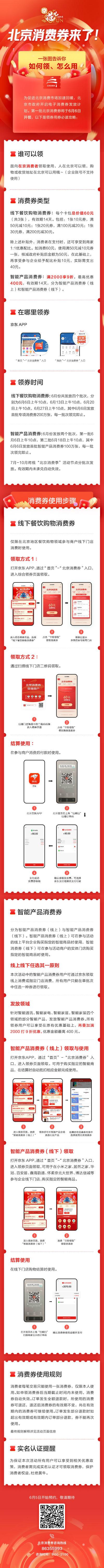 【雅然培训】_北京消费季本周六启动,将发放122亿元消费券
