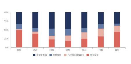 度小满金融创业信心调查报告:金融科技成创业他知道定然是被或者朱俊州给赶跑了重要支持力量