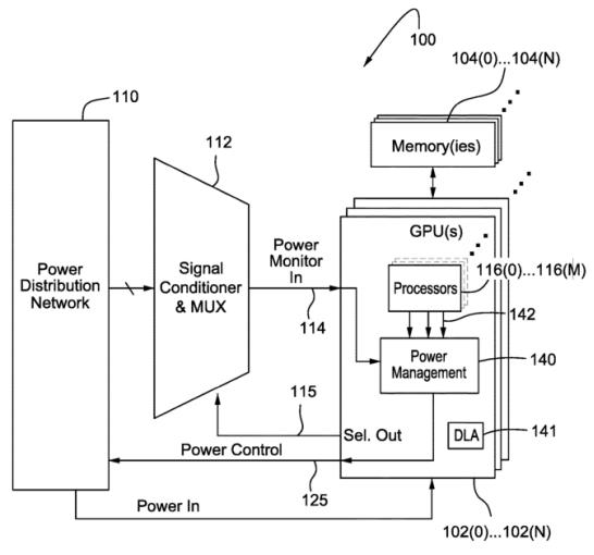 NVIDIA基于人工智能技术的芯片功耗控制系统