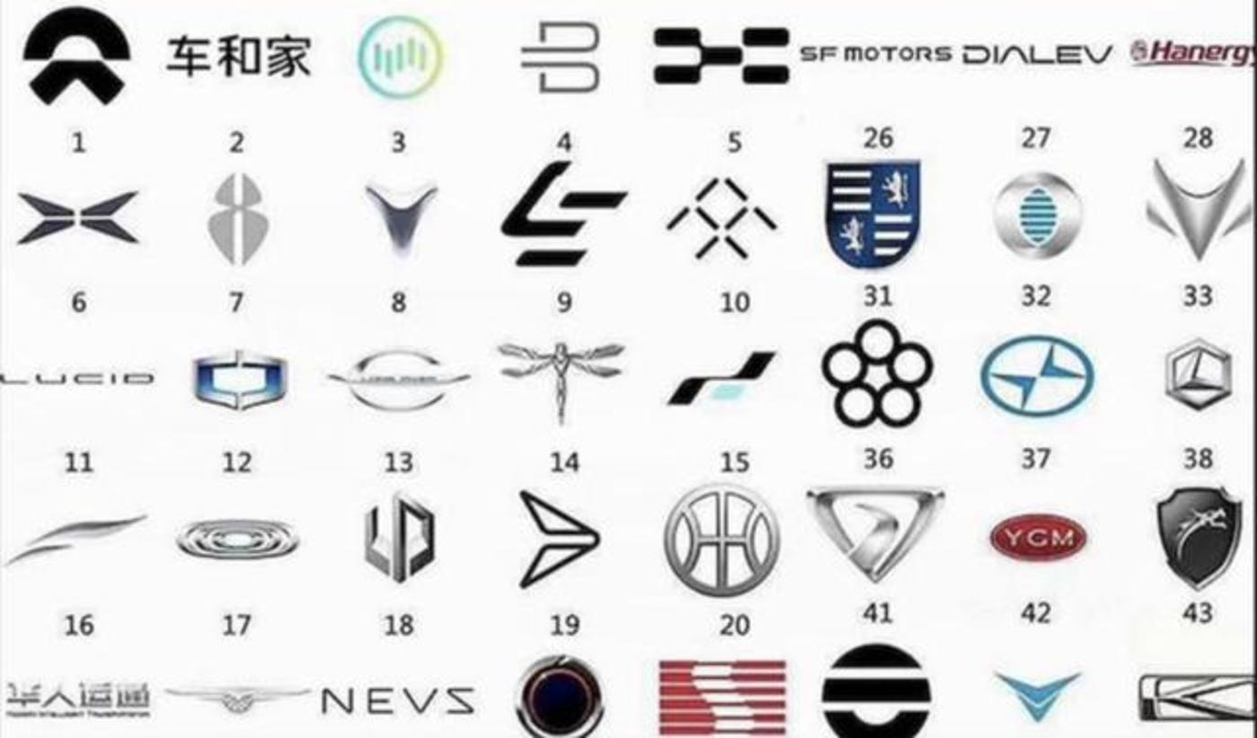 部分造车新势力logo图,图源网络