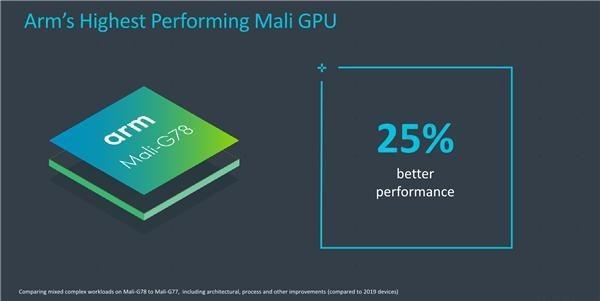 Mali-G78 GPU架构