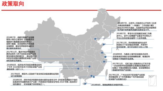 20201023区块链论坛:孙克文 配图2.png