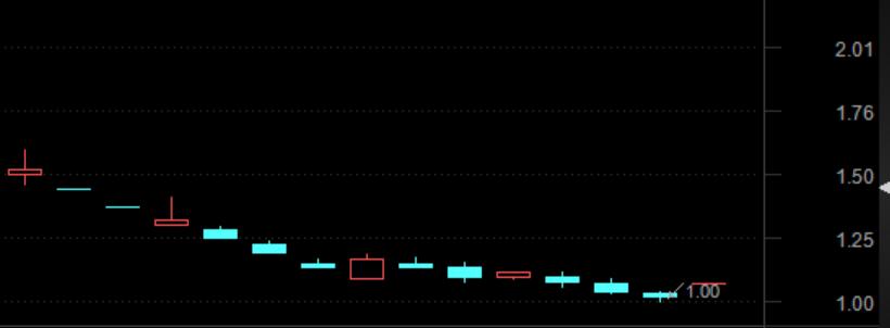 「怎么申购新股」一字涨停,芯片加持!神操作惊动交易所:账上仅53万,却拟2.3亿收购实控人旗下资产插图