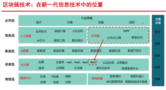 20201023区块链论坛:孙克文 配图.png