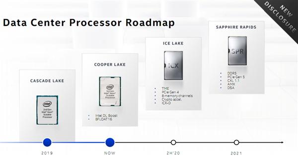 Intel宣布未来两代服务器至强:DDR5、PCIe 5.0都来啦