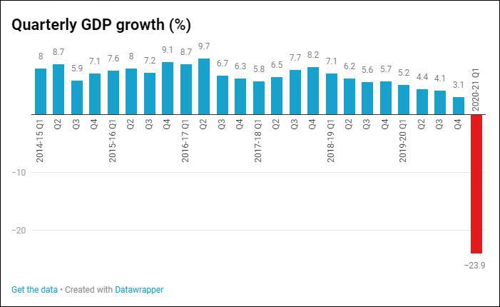 【网页优化】_G20部分成员二季度GDP出炉,中国亮了