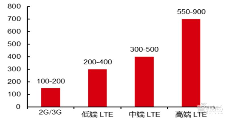 新基建+5G,188页报告看中国硬实力