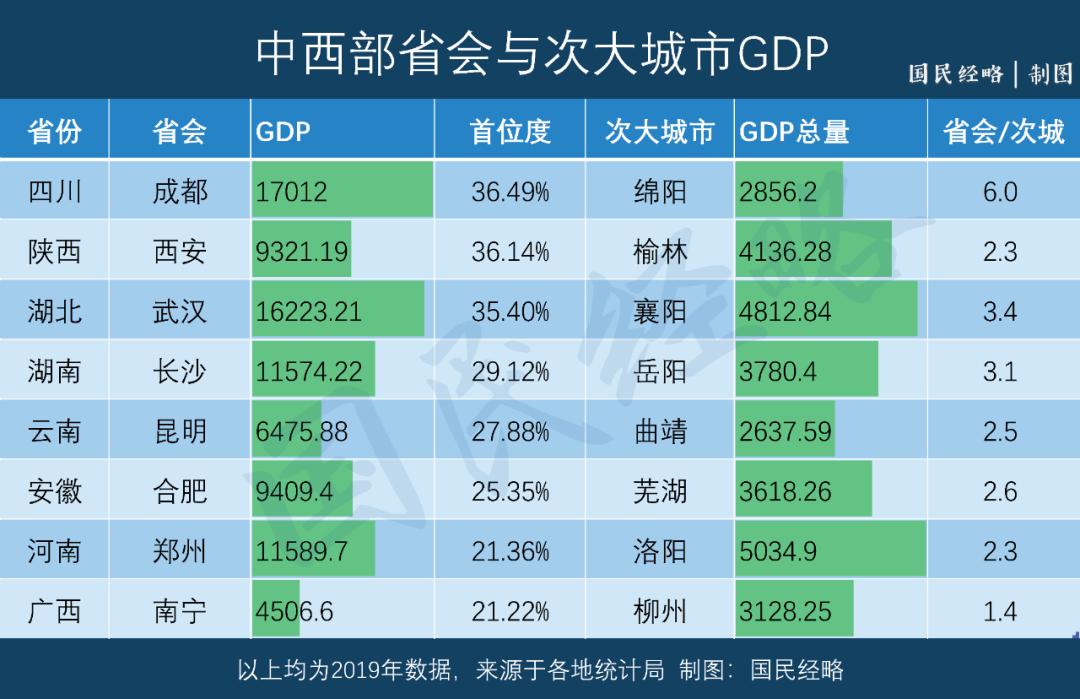 陕西2019年gdp_陕西地图