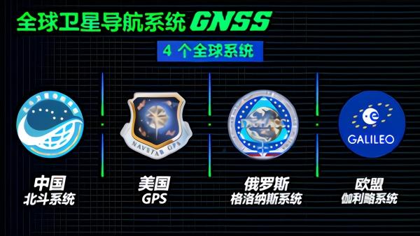 """""""北斗""""比起其他卫星导航系统,有啥不一样?"""