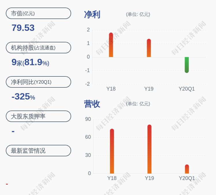 三元股份股票:三元股份:1亿元收购北京艾莱发喜5%股