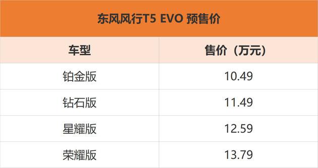 外形设计超运动 风行T5 EVO预售价10.49万元起