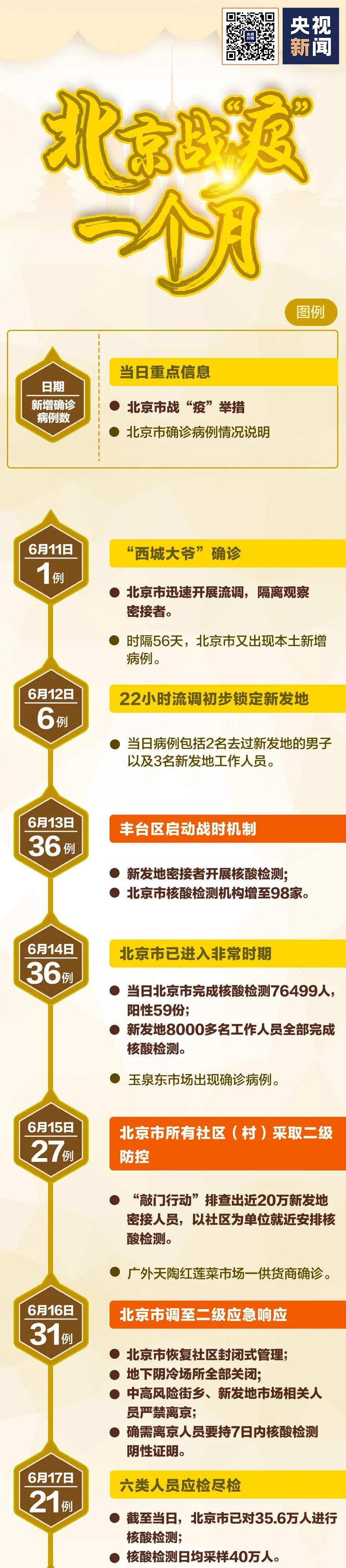 【彩乐园3邀请码12345】_北京这一个月,太不容易了!