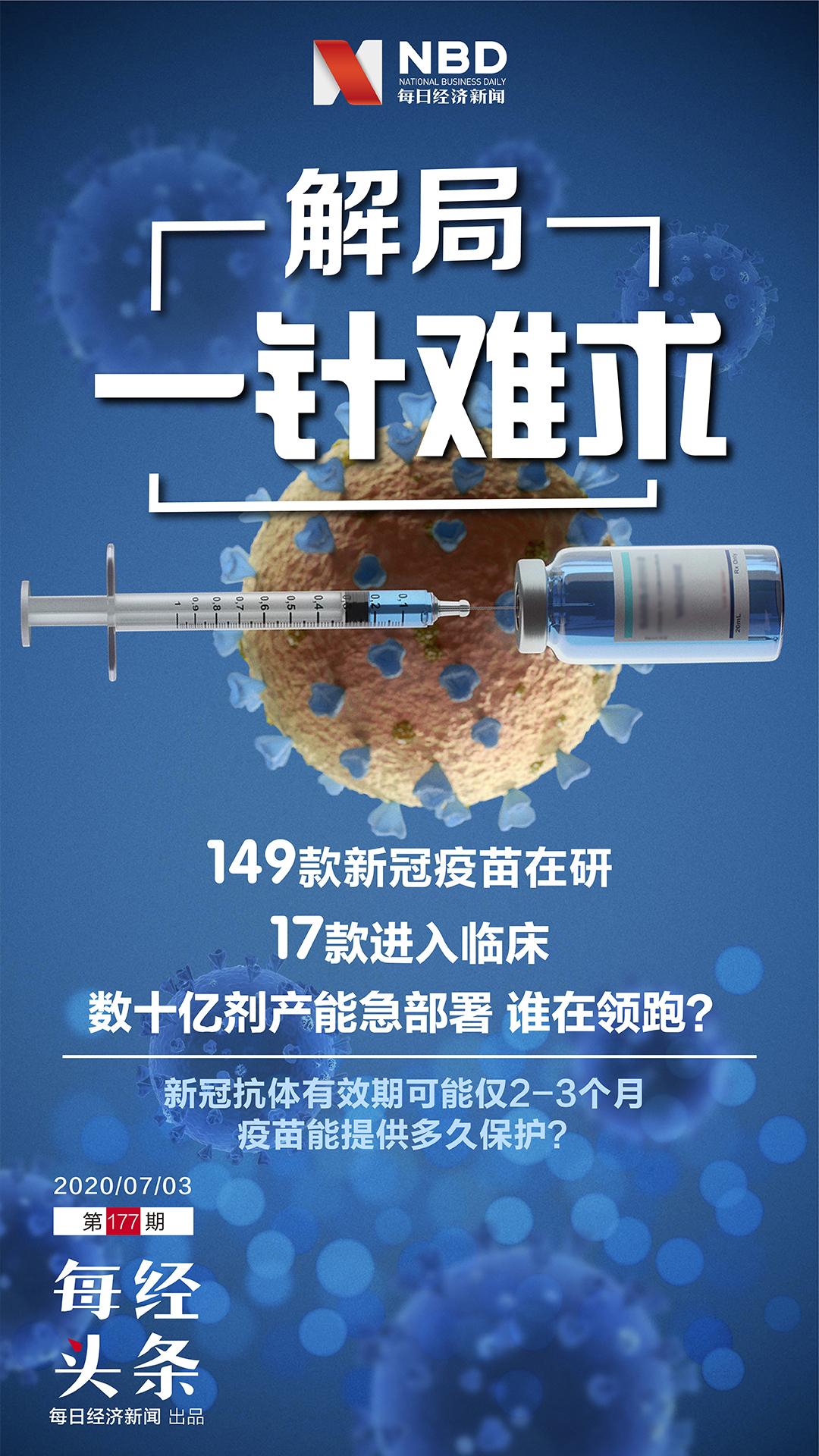 """解局""""一针难求"""":谁在领跑新冠疫苗研发?免疫保护期有多久?产能如何?"""