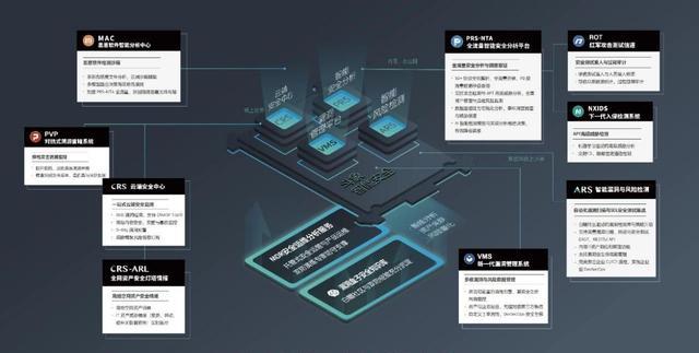 斗象科技膺选2020年度上海市人工智能创新发展专项资金支持单位