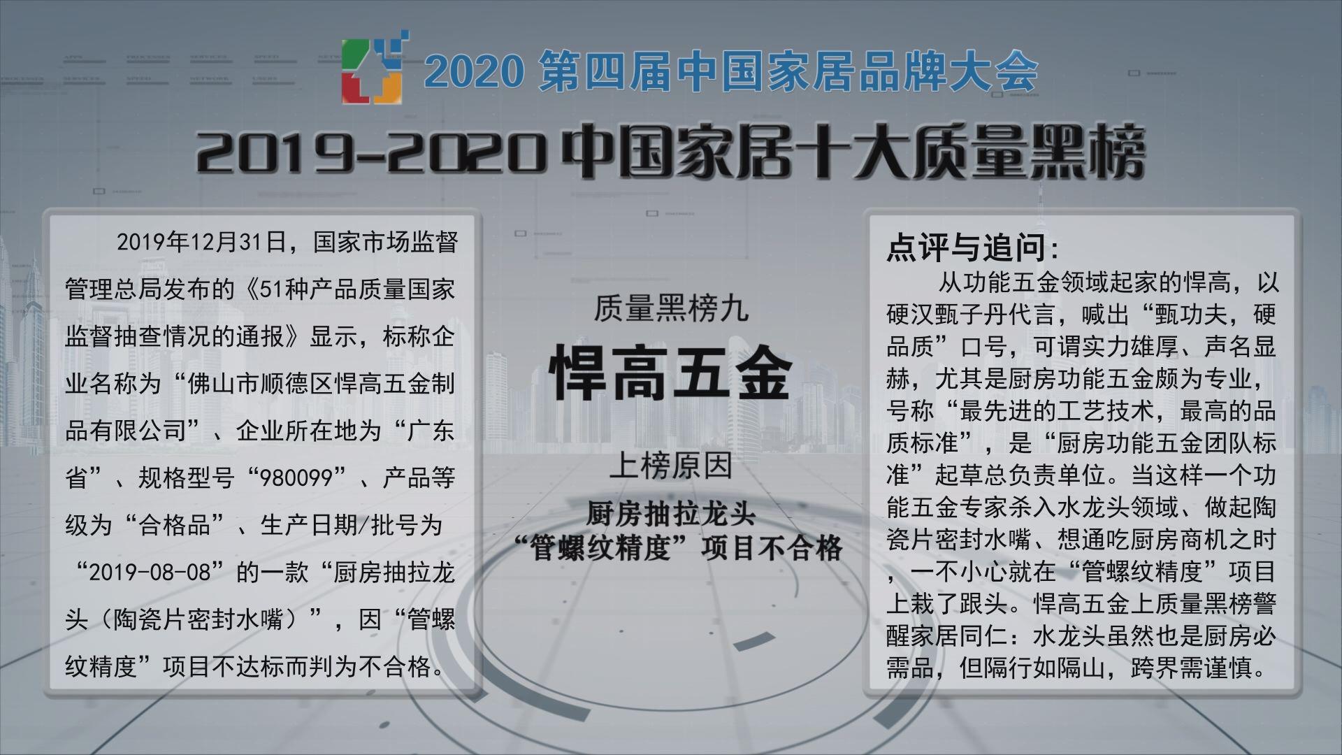 """悍高五金上榜""""2019-2020中国家居十大质量黑榜"""""""