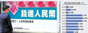 """【外贸久久热在线】_台企纷纷登陆上市,蔡英文还想搞""""两岸脱钩""""?"""