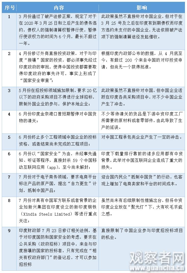 【上海亚洲天堂学习】_莫迪的野心——借中资让印度伟大
