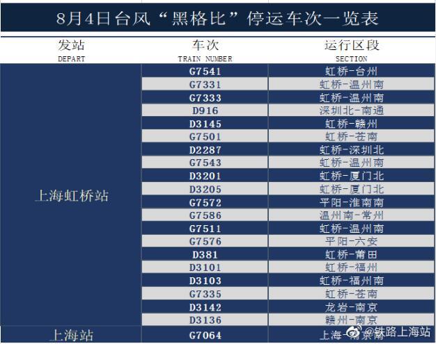 """来源:""""铁路上海站""""微博"""