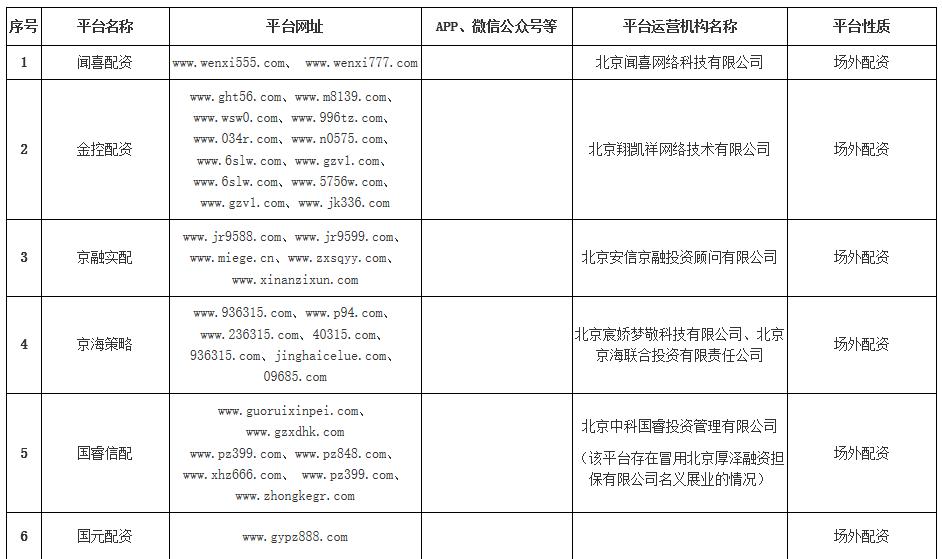 擦亮双眼!多地证监局曝光157家非法配资荐股平台