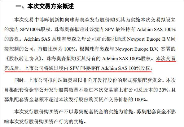 相同实控人,博晖创新增发收购君正集团全资子公司
