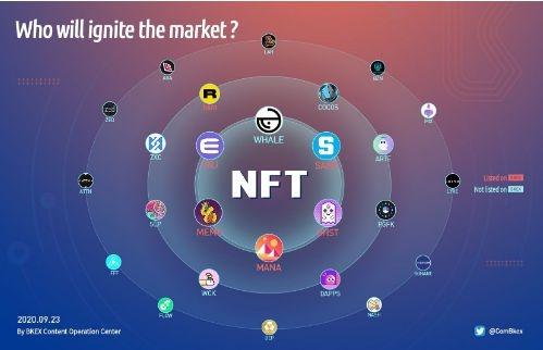 《【区块链技术】区块链技术改变集邮模式,NFT创建邮票市场全新机制》