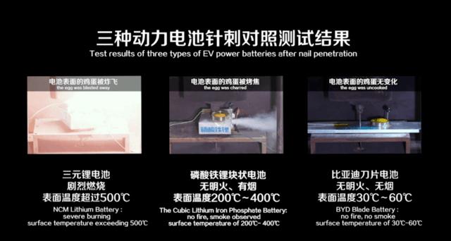 刺中行业痛点 刀片电池针刺测试引发热议