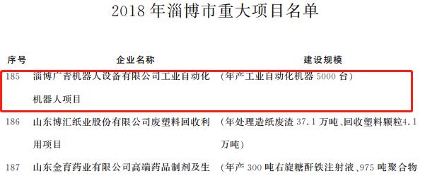 淄博市政府公布的2018年市重大项目名单,广青机器人项目在列