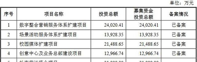 三人行IPO将于3月5日审核 报告期内累计分红1.99亿元