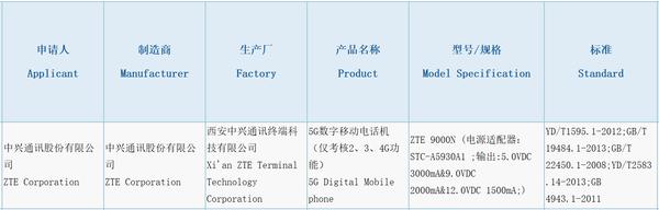 中兴5G新机获得3C认证