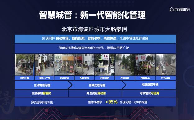 百度副总裁刘雅雯亮相AIIA 2020人工智能开发者大会,展现精彩AI落地案例