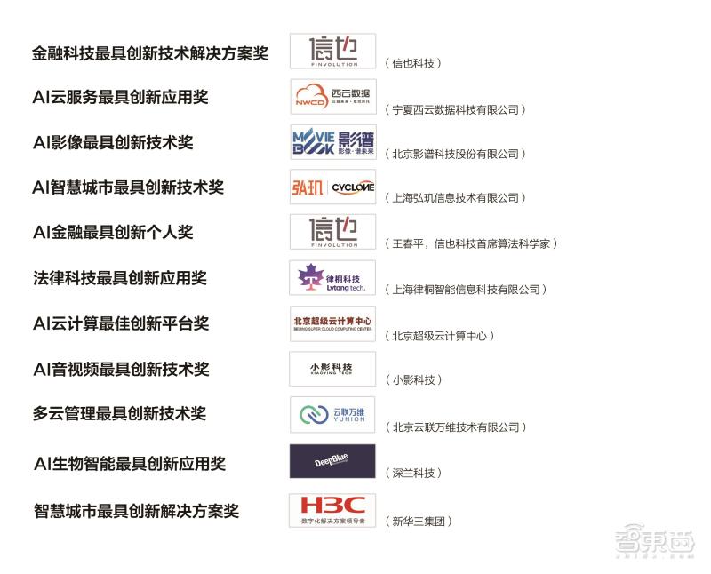 2020上海人工智能大会暨第三届图像、视频处理与人工智能国际会议在上海召开