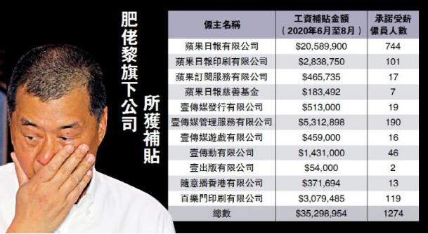 【郴州网站加勒比官网中文版在线】_整日抹黑港府,黎智英的企业竟还领3500万港元补贴