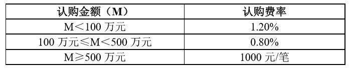 华夏成长基金净值:今天开抢!首批可投资新三板精选层基